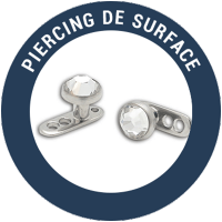 Piercing de surface